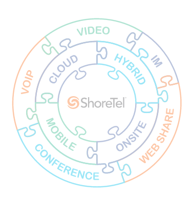 Partnership ShoreTel